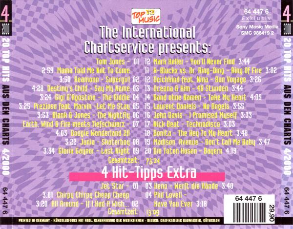 international music charts