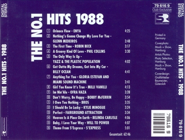 The no 1 hits for 1988 hit songs